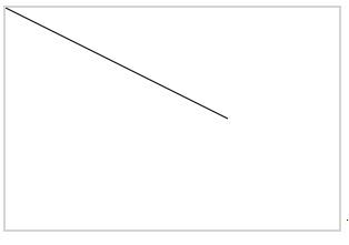 HTML5 Canvas Element Draw Line Output